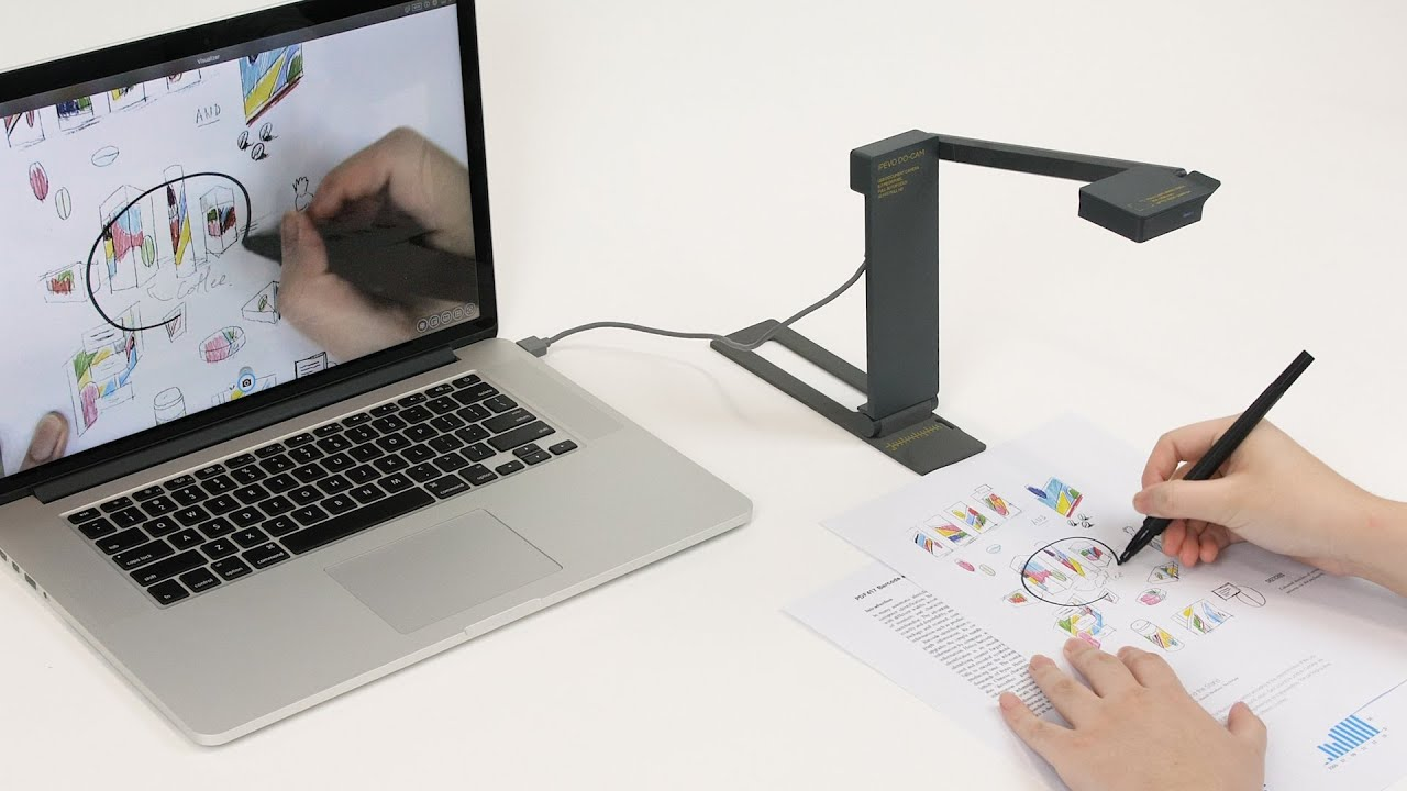 Newly launched: IPEVO DO-CAM USB Visualiser